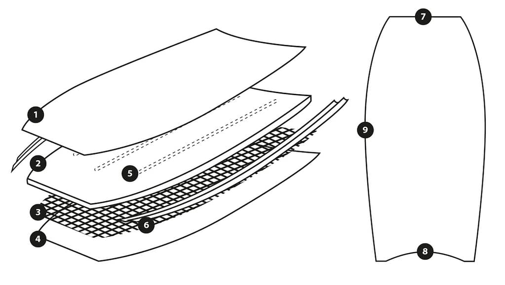 bodyboard-design-rossiboardco